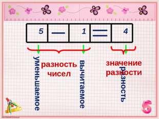 5 1 4 уменьшаемое вычитаемое разность разность чисел значение разности