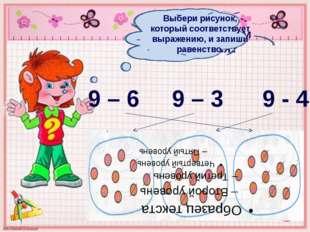 Чем похожи выражения? Чем отличаются? 9 – 6 9 – 3 9 - 4 Выбери рисунок, котор
