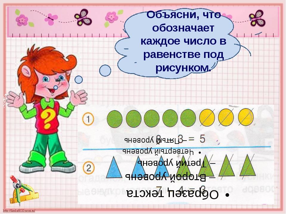Объясни, что обозначает каждое число в равенстве под рисунком.
