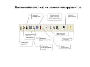 Назначение кнопок на панели инструментов