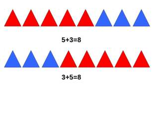5+3=8 3+5=8