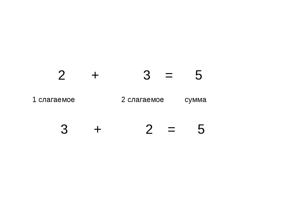 2 + 3 = 5 1 слагаемое 2 слагаемое сумма 3 + 2 = 5