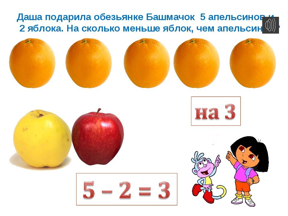 Даша подарила обезьянке Башмачок 5 апельсинов и 2 яблока. На сколько меньше я...