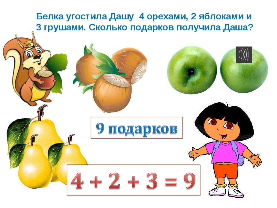 Белка угостила Дашу 4 орехами, 2 яблоками и 3 грушами. Сколько подарков получ...