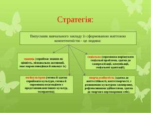 Стратегія: Випускник навчального закладу із сформованою життєвою компетентніс