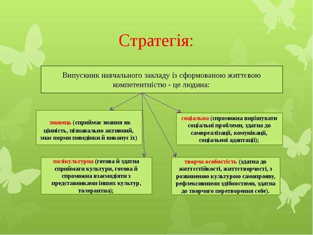 Стратегія: Випускник навчального закладу із сформованою життєвою компетентніс...