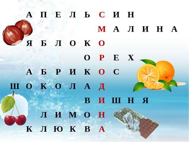 АПЕЛЬСИН МАЛИНА ЯБЛОКО ОРЕХ АБРИКОС...