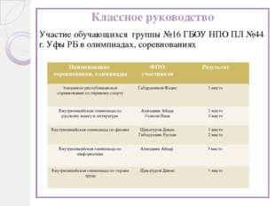 Классное руководство Участие обучающихся группы №16 ГБОУ НПО ПЛ №44 г. Уфы РБ