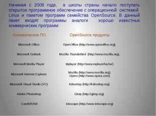 Начиная с 2008 года, в школы страны начало поступать открытое программное обе
