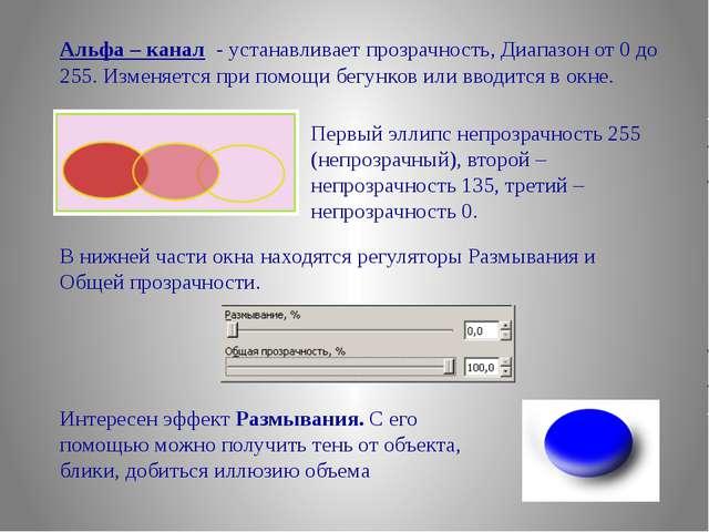 Альфа – канал - устанавливает прозрачность, Диапазон от 0 до 255. Изменяется...