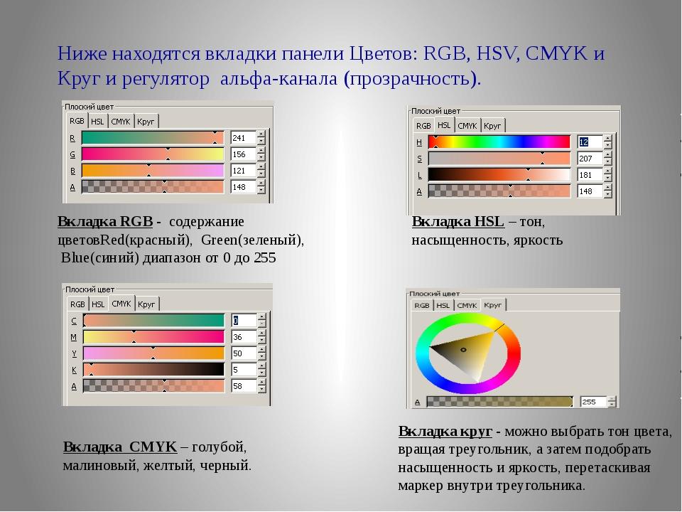 Ниже находятся вкладки панели Цветов: RGB, HSV, CMYK и Круг и регулятор альфа...