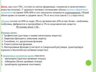 Григорьева Галина Михайловна Кровь, как и все ТВС, состоит из клеток (формен