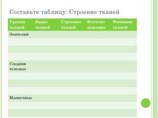 Составьте таблицу: Строение тканей Григорьева Галина Михайловна Группа тканей