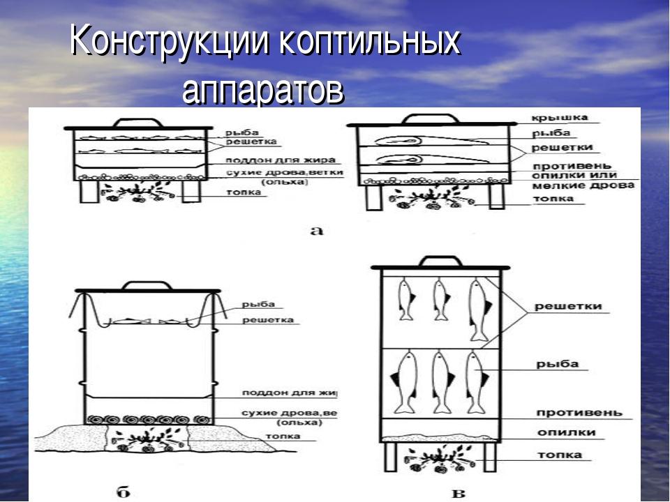 Конструкции коптильных аппаратов