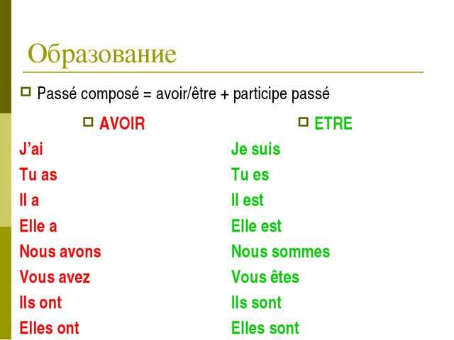 Образование Passé composé = avoir/être + participe passé AVOIR J'ai Tu as Il...