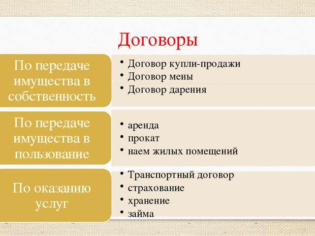 Договоры