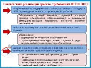 Соответствие реализации проекта требованиям ФГОС НОО Направленность федеральн