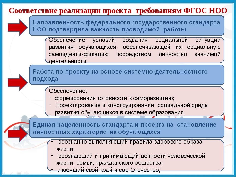 Соответствие реализации проекта требованиям ФГОС НОО Направленность федеральн...