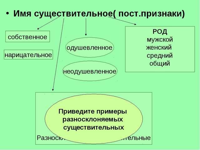 Пояснительная записка о финансово-хозяйственной деятельности