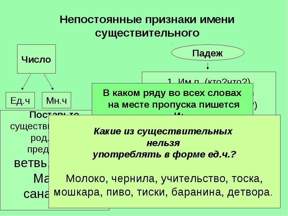 Непостоянные признаки имени существительного Число Мн.ч Ед.ч Падеж 1. Им.п (к...