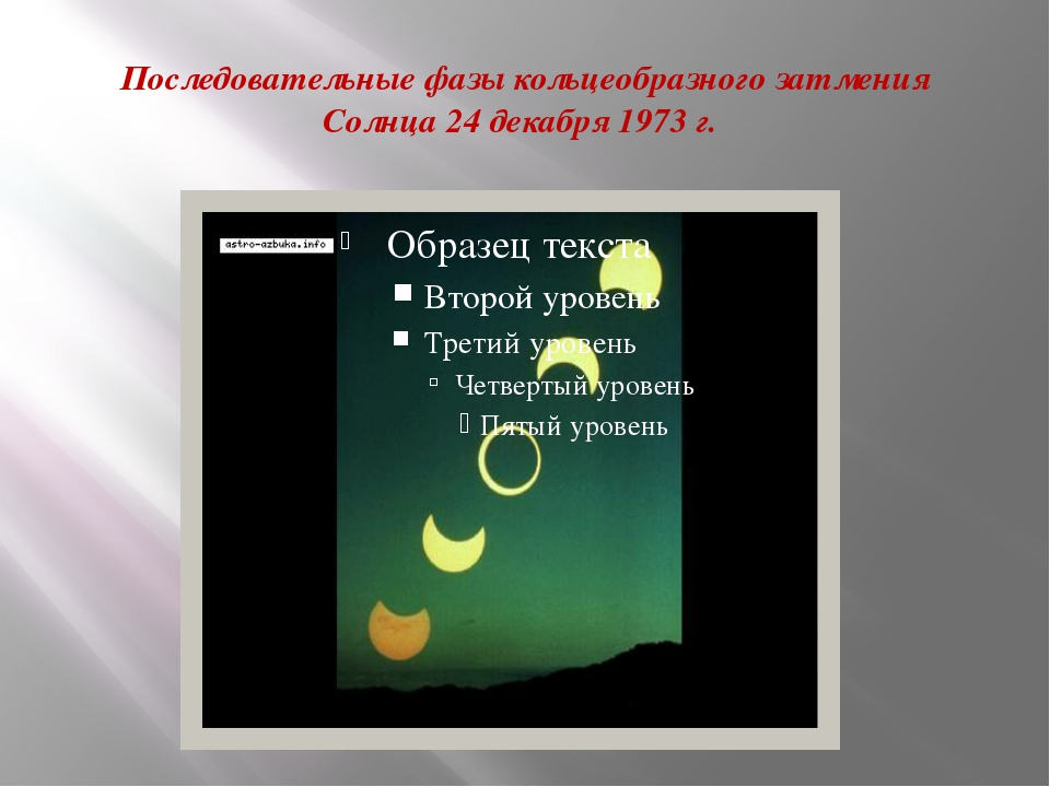 Последовательные фазы кольцеобразного затмения Солнца 24 декабря 1973 г.
