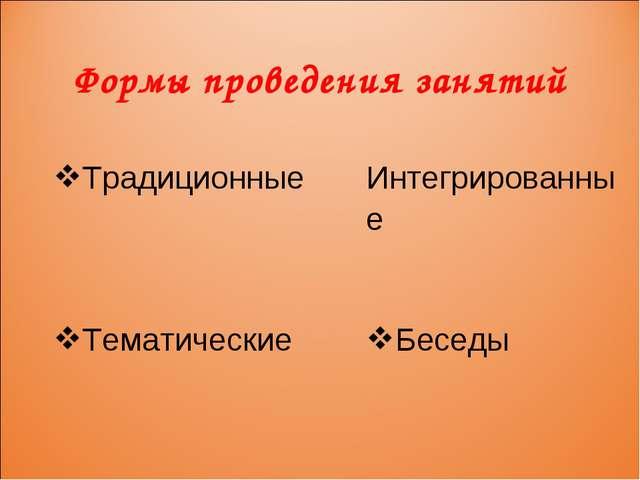 Формы проведения занятий  Традиционные  Интегрированные  Тематические ...