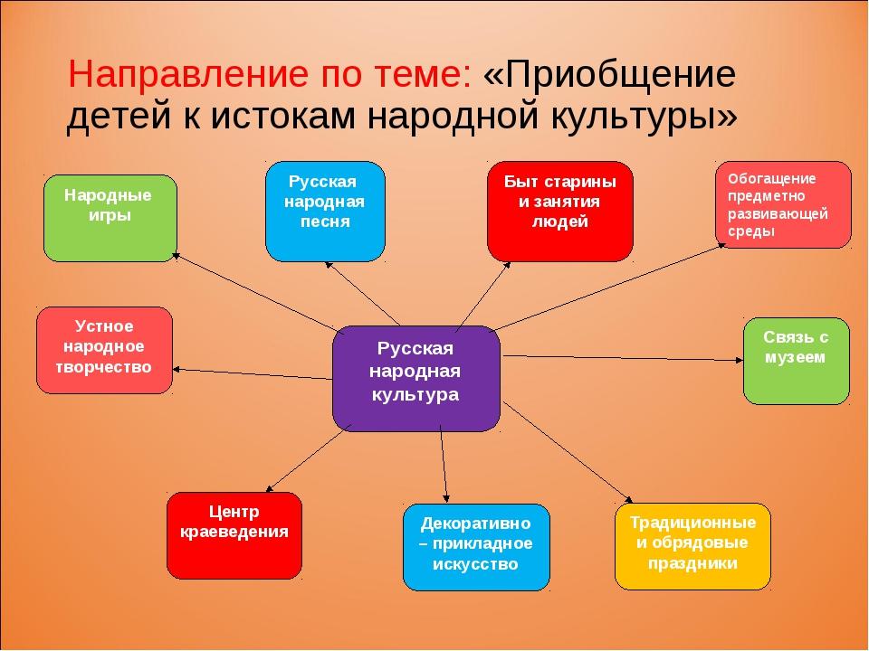 Направление по теме: «Приобщение детей к истокам народной культуры» Русская н...