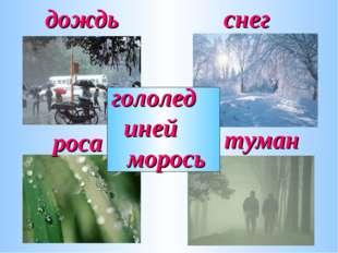 дождь роса снег туман гололед иней морось