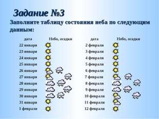 Задание №3 Заполните таблицу состояния неба по следующим данным: датаНебо, о