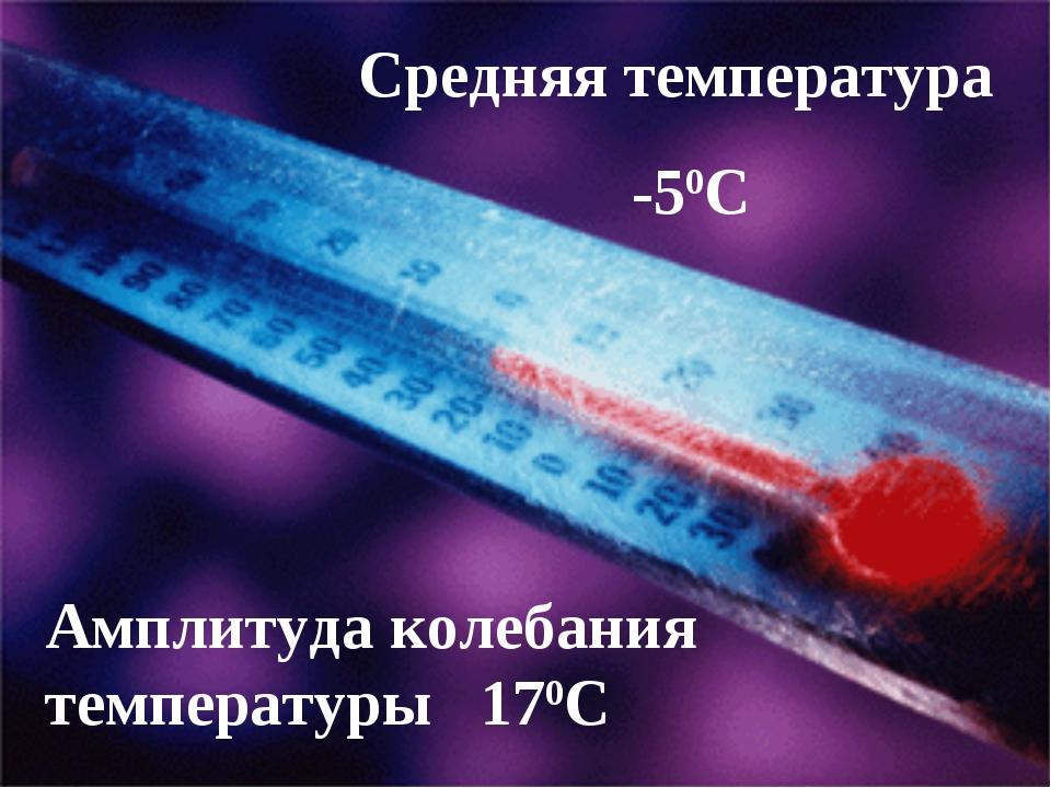 Средняя температура -50С Амплитуда колебания температуры 170С