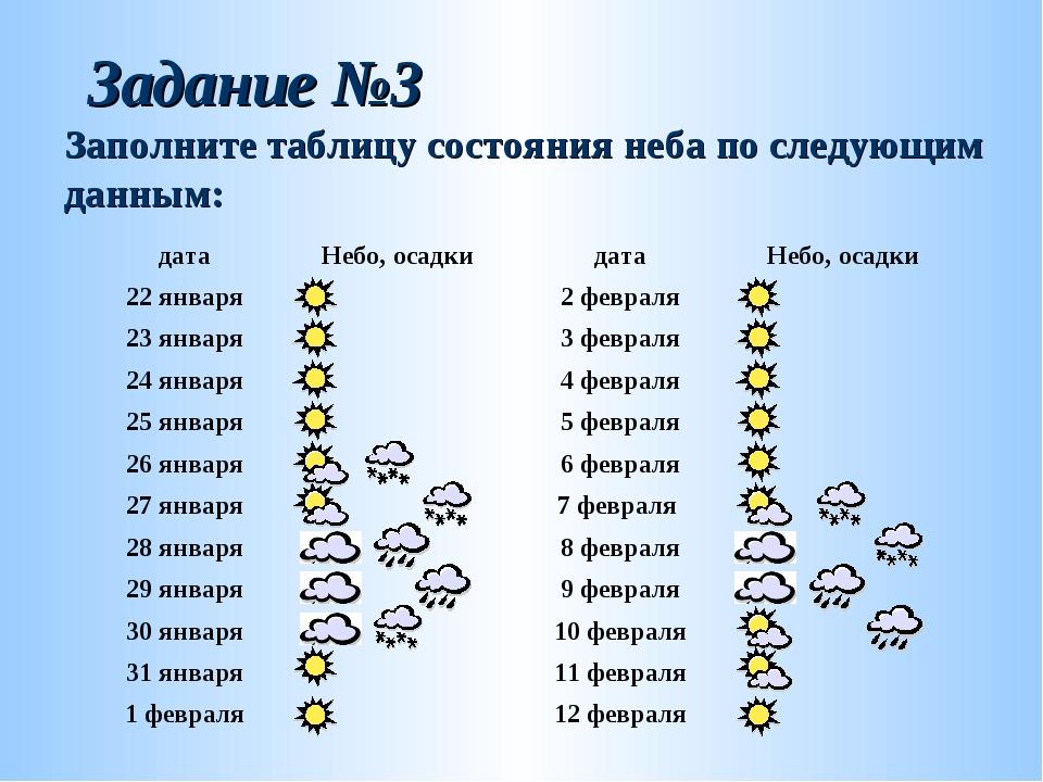 Задание №3 Заполните таблицу состояния неба по следующим данным: датаНебо, о...
