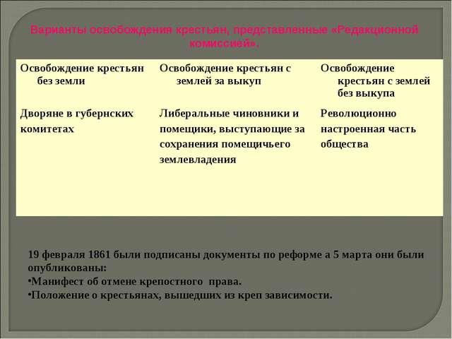 Варианты освобождения крестьян, представленные «Редакционной комиссией». 19 ф...