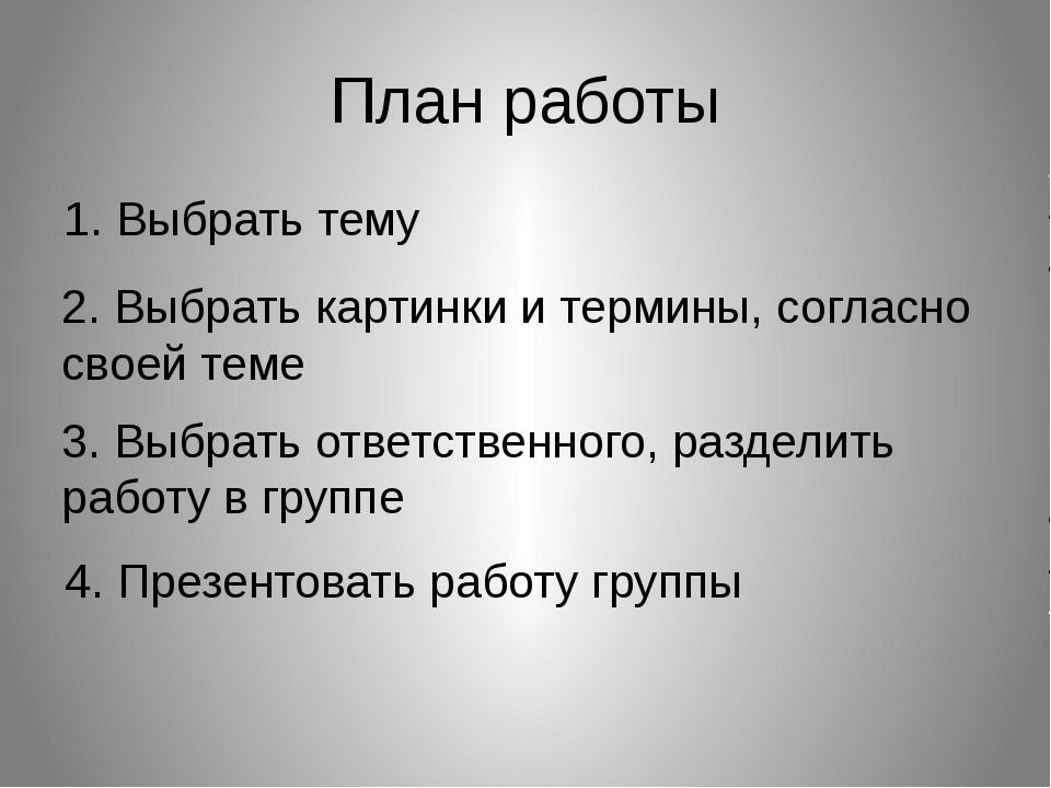 План работы 1. Выбрать тему 2. Выбрать картинки и термины, согласно своей тем...