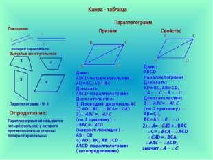 Канва - таблица попарно параллельны Выпуклые многоугольники Параллелограмм -