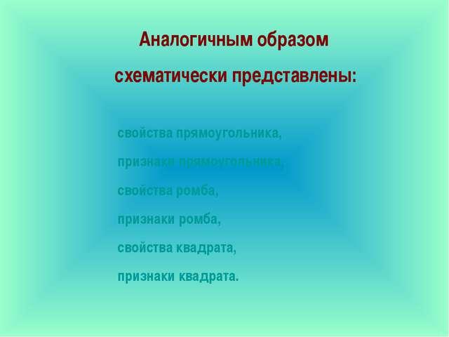 Аналогичным образом схематически представлены: свойства прямоугольника, призн...