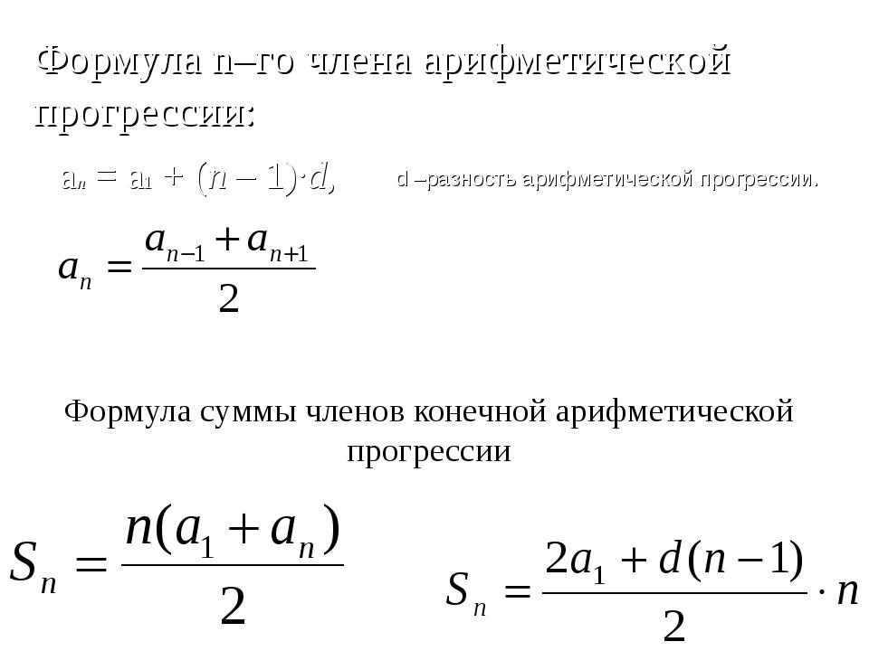 Формула суммы членов конечной арифметической прогрессии Формула n–го члена ар...