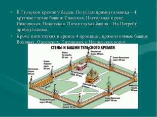 В Тульском кремле 9 башен. По углам прямоугольника – 4 круглые глухие башни:
