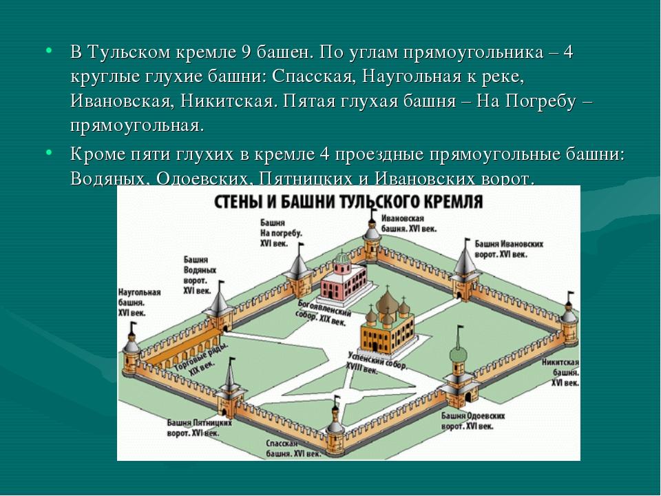В Тульском кремле 9 башен. По углам прямоугольника – 4 круглые глухие башни:...