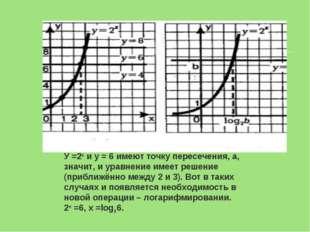 2х= 6 также имеет решение, так как показательная функция принимаетвсеположи