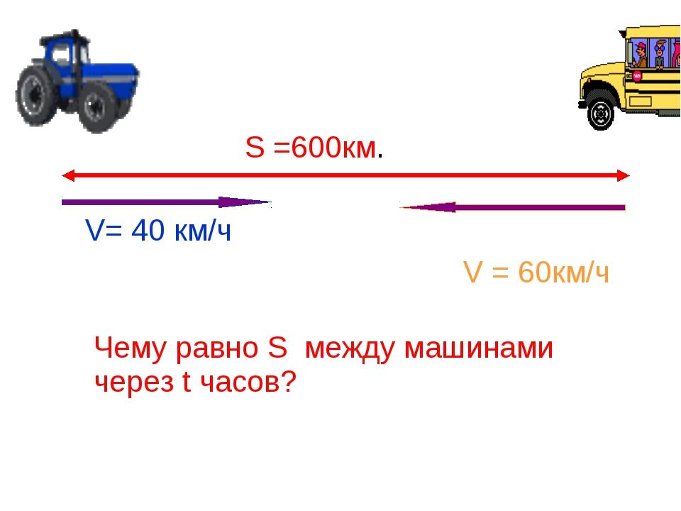 S =600км. V= 40 км/ч V = 60км/ч Чему равно S между машинами через t часов?