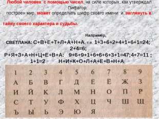 ШИФР ИМЕНИ ТВОЕГО Любой человек с помощью чисел, на силе которых, как утверж