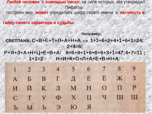 ШИФР ИМЕНИ ТВОЕГО Любой человек с помощью чисел, на силе которых, как утверж...
