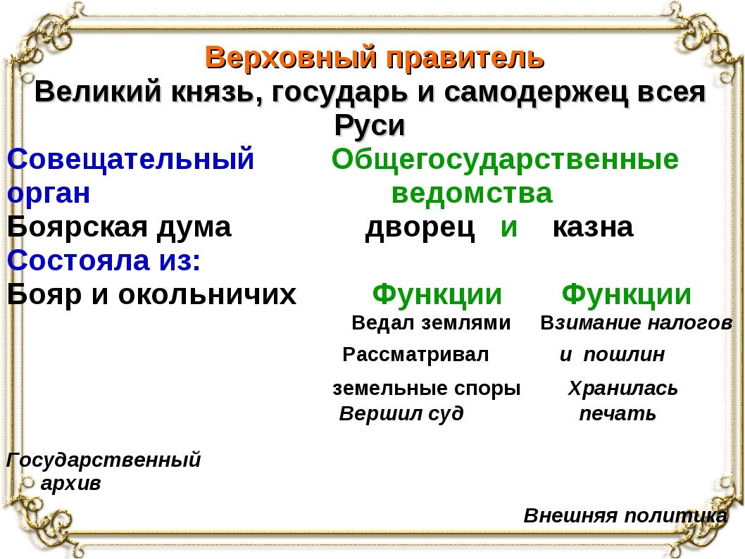 Верховный правитель Великий князь, государь и самодержец всея Руси Совещател...