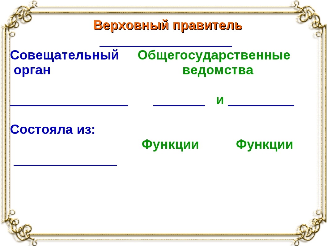 Верховный правитель __________________ Совещательный Общегосударственные орг...