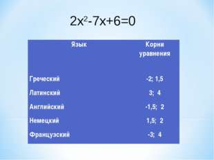 2x2-7x+6=0 ЯзыкКорни уравнения Греческий -2; 1,5 Латинский 3; 4 Английский