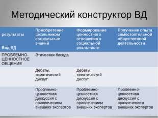 Методический конструктор ВД результаты Вид ВД Приобретение школьником социаль