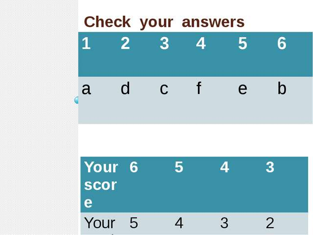 Check your answers 1 2 3 4 5 6 a d c f e b Your score 6 5 4 3 Your mark 5 4 3 2