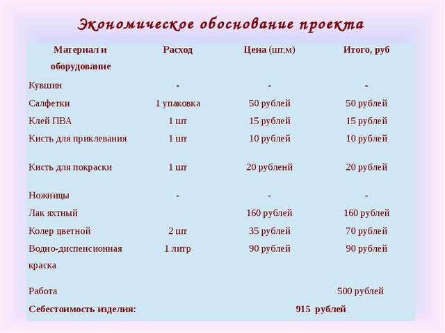 Экономическое обоснование проекта Материал и оборудование Расход Цена(шт,м) И...