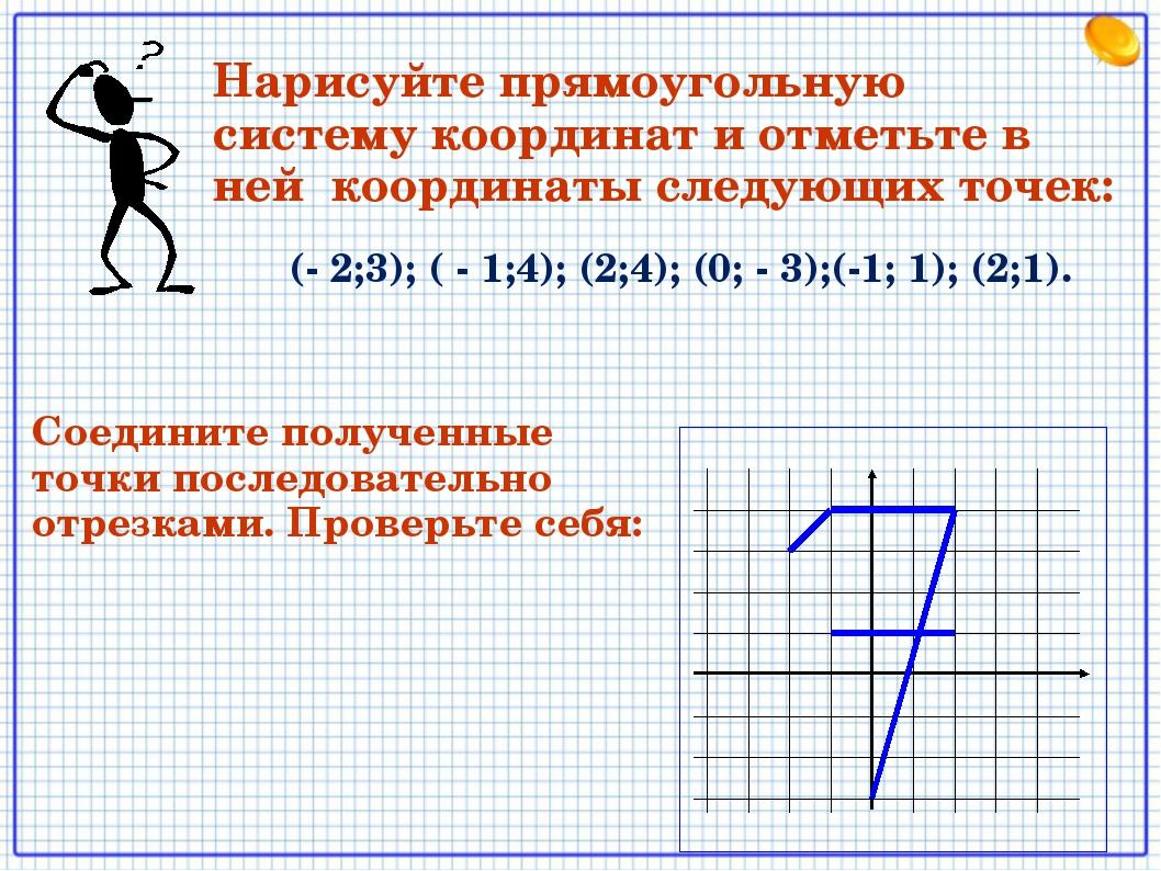 (- 2;3); ( - 1;4); (2;4); (0; - 3);(-1; 1); (2;1). Нарисуйте прямоугольную с...