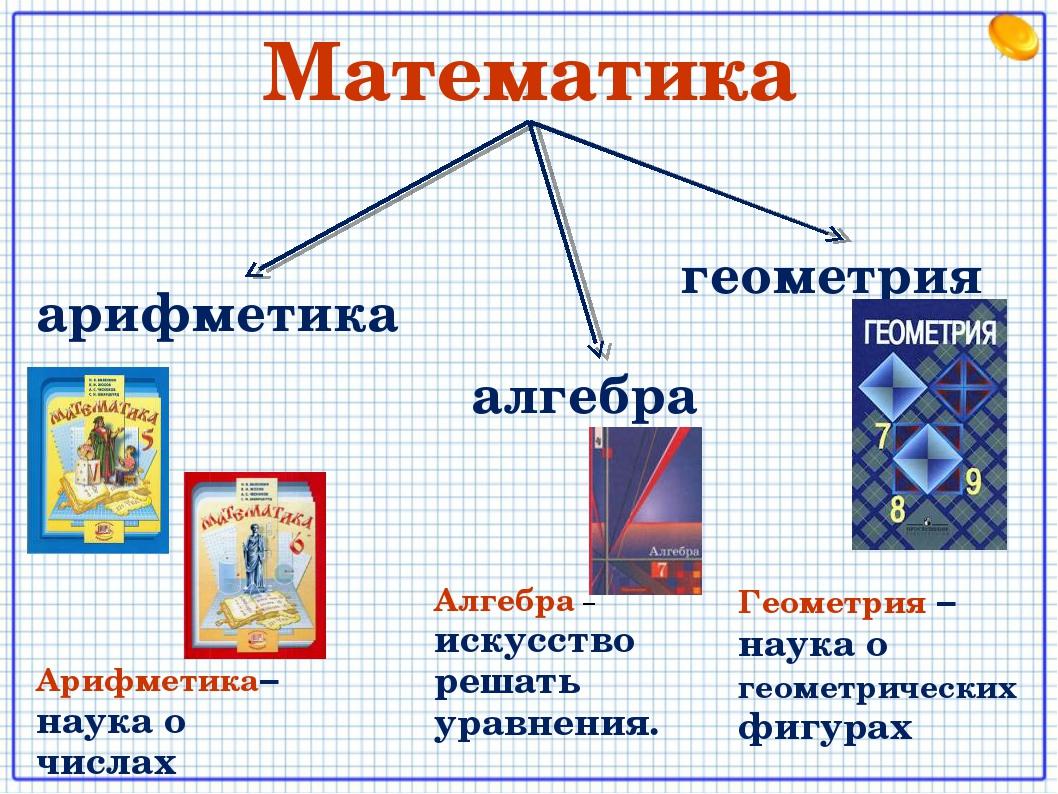 Математика арифметика алгебра геометрия Арифметика– наука о числах Алгебра –...